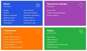 «Выберу.ру» - быстрый поиск кредитов и страховки