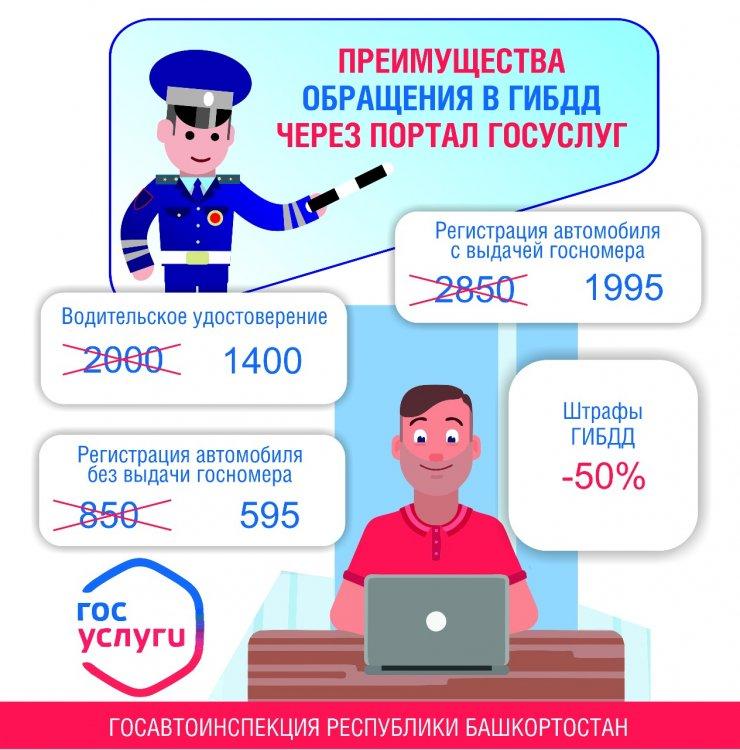 Госуслуги ГИБДД через интернет: быстрее и дешевле