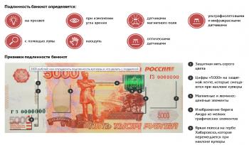 Осторожно, фальшивые деньги! Перечень номеров наиболее частых подделок в 5000 рублей