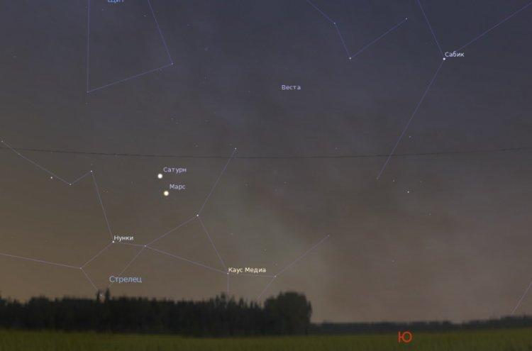 В небе над Башкирией можно будет  увидеть соединение Марса и Сатурна