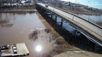На крупных реках Башкирии начался рост уровня воды