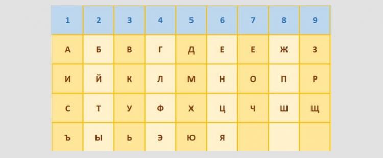 Фамилия мужа влияет на жизнь женщины, расшифровка и объяснение  1525347651_bezymyannyy