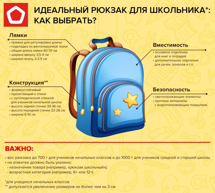 Роскачество рассказало, как следует выбирать школьные рюкзаки