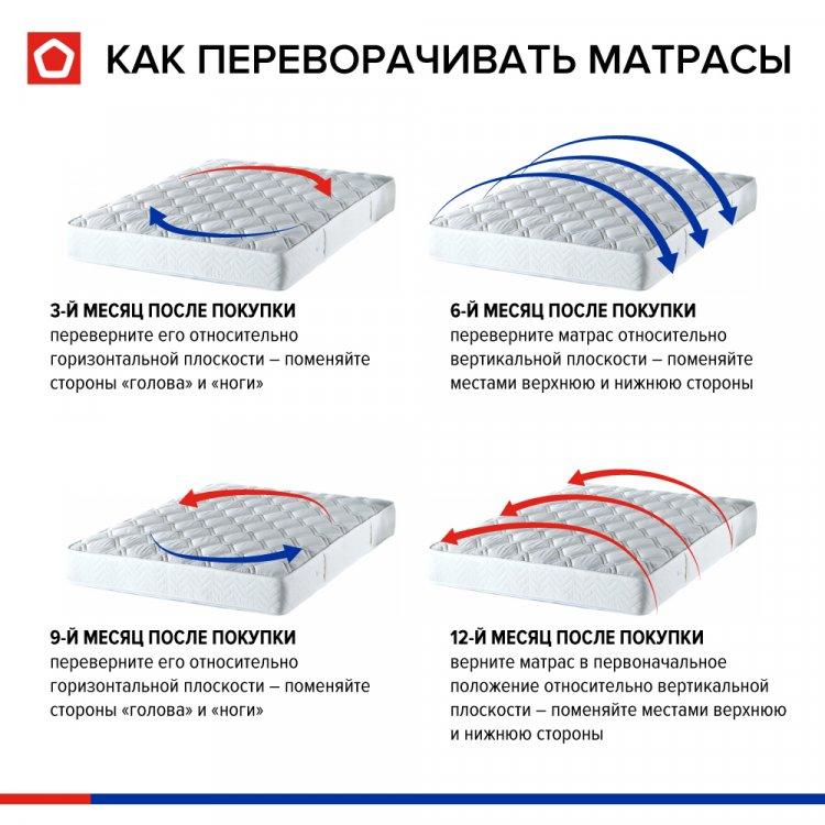 Роскачество: Зачем переворачивать календарь, если можно перевернуть матрас