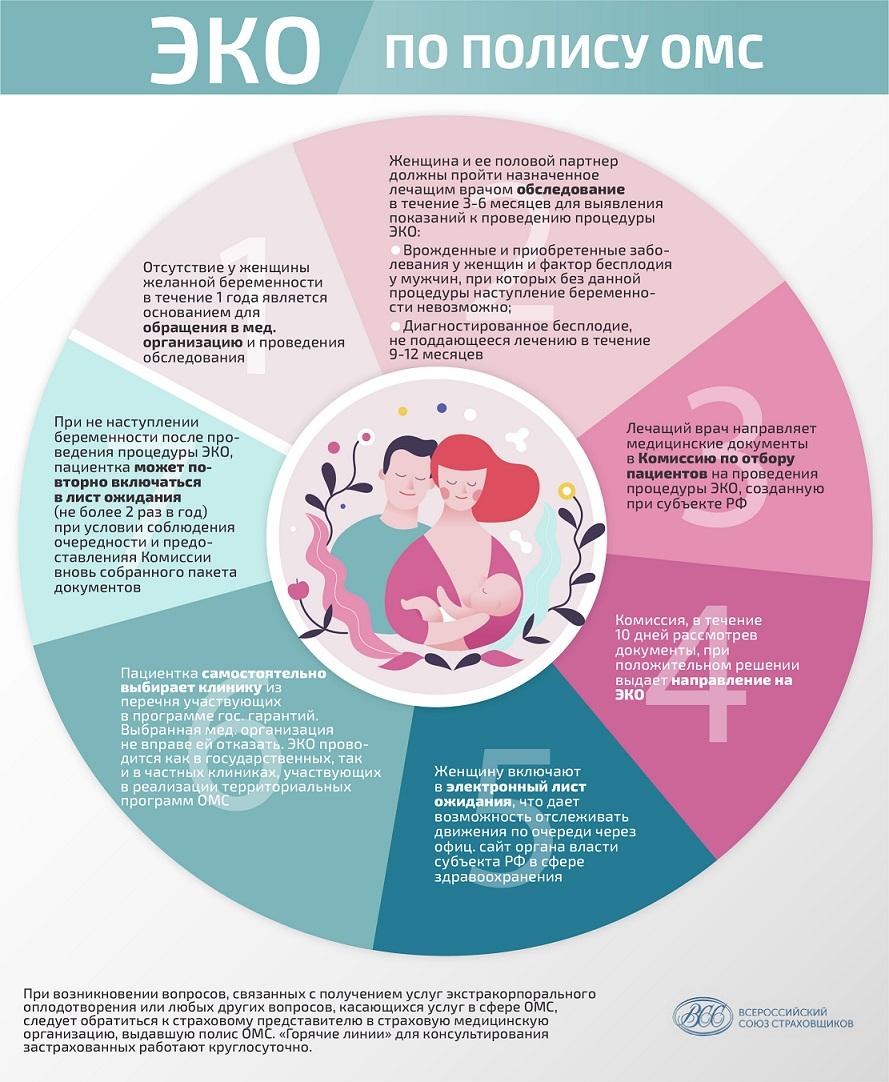 эко программа обязательного медицинского страхования