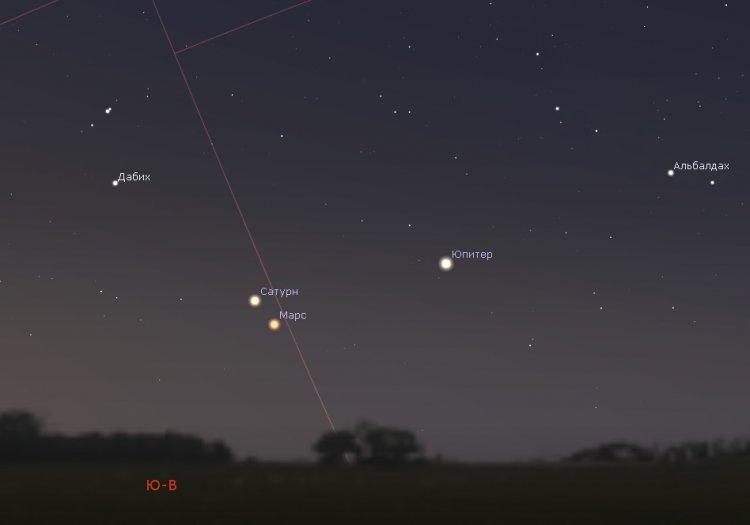 31 марта жители Башкирии увидят соединение Марса и Сатурна