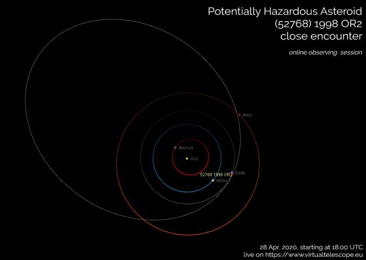 Потенциально опасный астероид приблизится к Земле 29 апреля