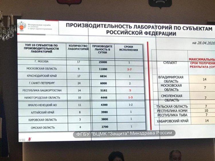 Радий Хабиров: никогда не скрывал и не буду скрывать число инфицированных COVID-19